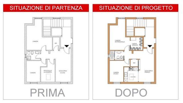 Corso interior design udine 30 gg di corso gratis vuoi for Corso interior design treviso