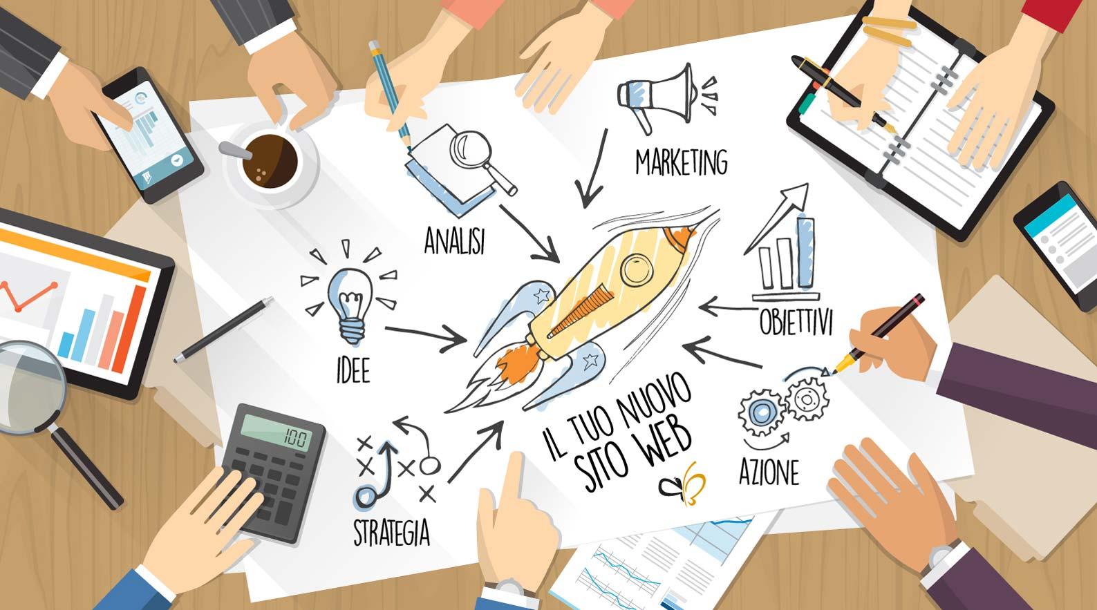 Come progettare il tuo successo