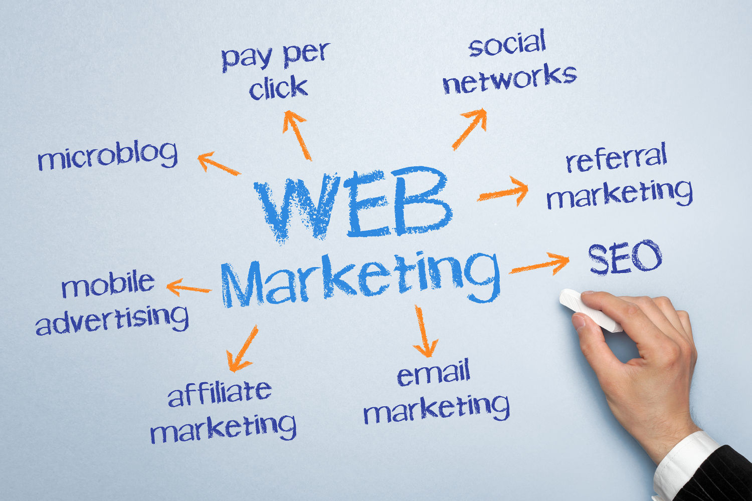 Blog Cast - Web Marketing