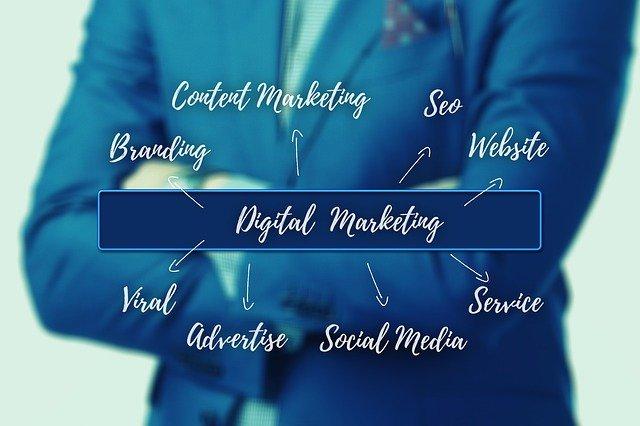 Accademia Arredamento marketing strategico: il brand